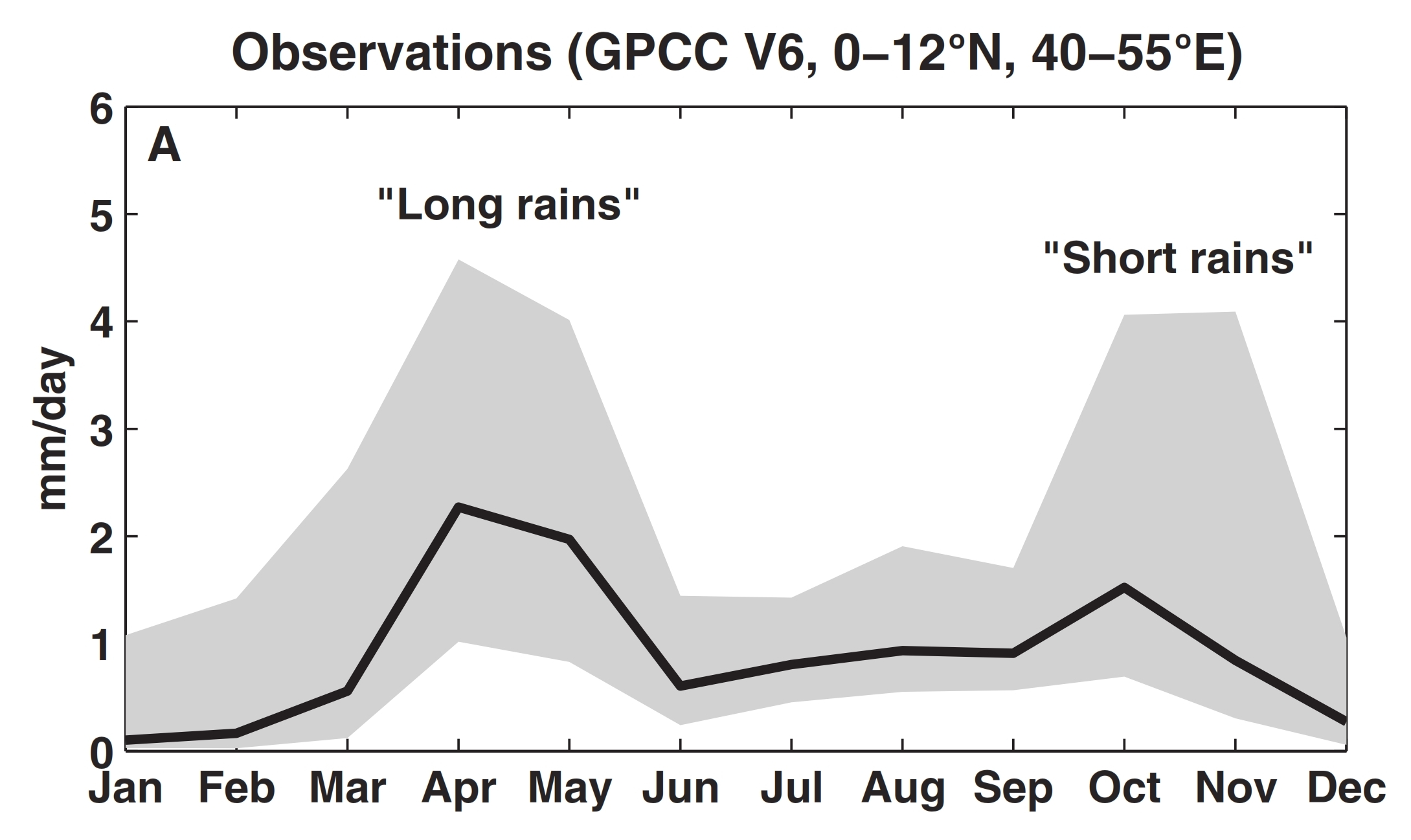 Tierney et al 2015 (Figure 5)